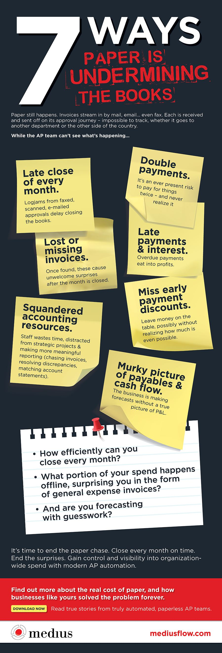 Infographic: 7 Ways Paper is Undermining the Books